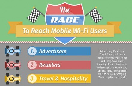 wifi_targeting_infographic