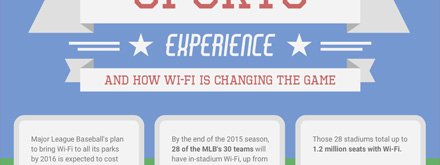 Sports Stadium Wi-Fi Infographic Thumbnail